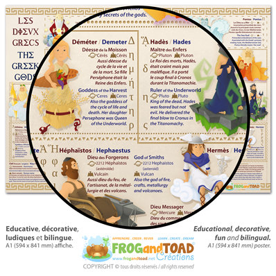 LES DIEUX GRECS / THE GREEK GODS - Affiche / Poster - Example - FROGandTOAD Créations
