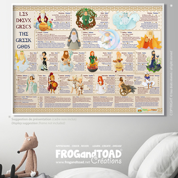 LES DIEUX GRECS / THE GREEK GODS - Affiche / Poster - Display - FROGandTOAD Créations