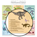 Dinosaur Science Posters ECO PALEO SET THUMBNAIL 4 - FROGandTOAD Créations
